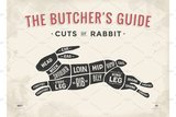 Metalen Bord The Butcher's Guide Cuts of Rabbit