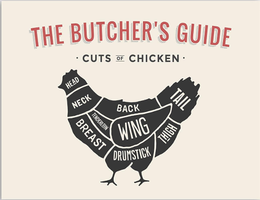 Metalen Bord The Butcher's Guide Cuts of Chicken